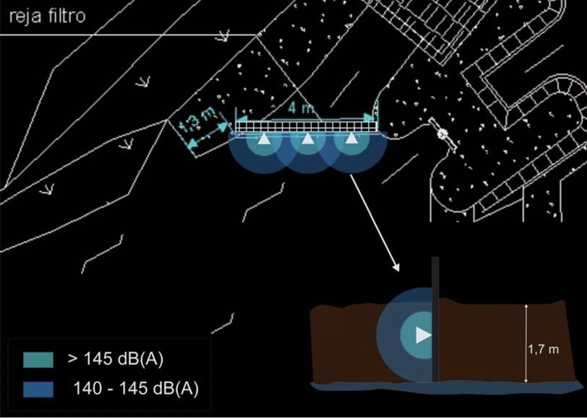 Cyanowater Consultoría fluvial. Servicios en Madrid, España y Europa. Control de especies invasoras, barreras para conducción de peces, batimetrías, control medioambiental… Equipos y maquinaria fluvial.
